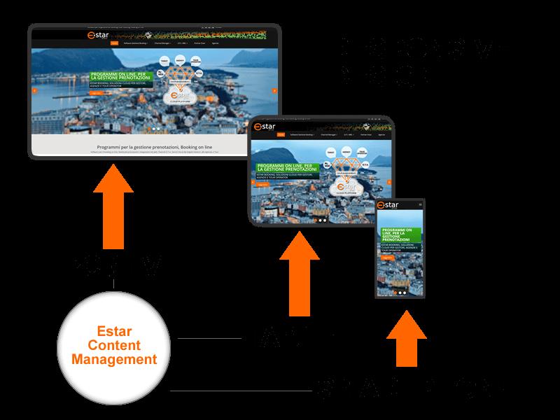 Creazione siti responsive Estar