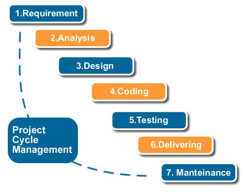 Grafica ed applicazioni web